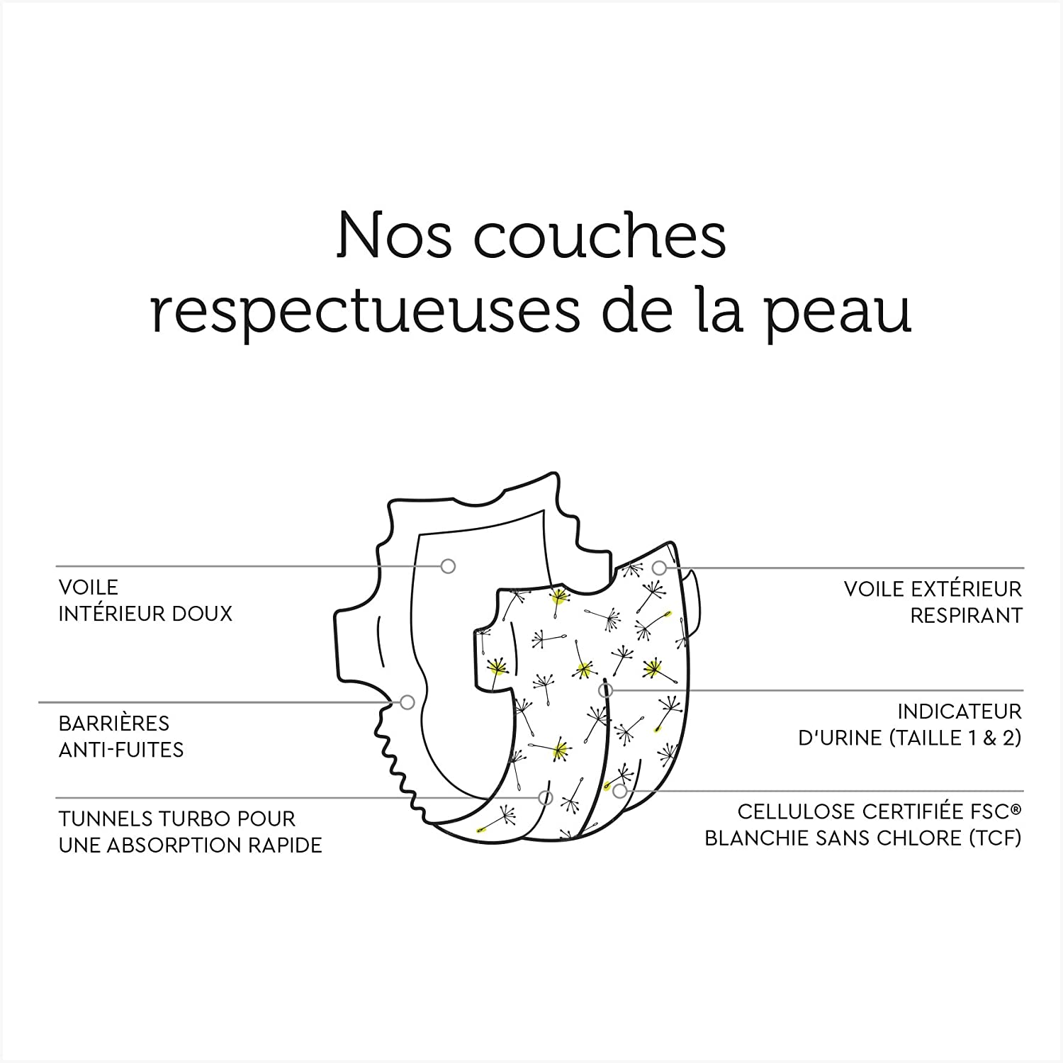 11-16 kg - 125 couches Pack 1 mois Couches LILLYDOO Taille 5