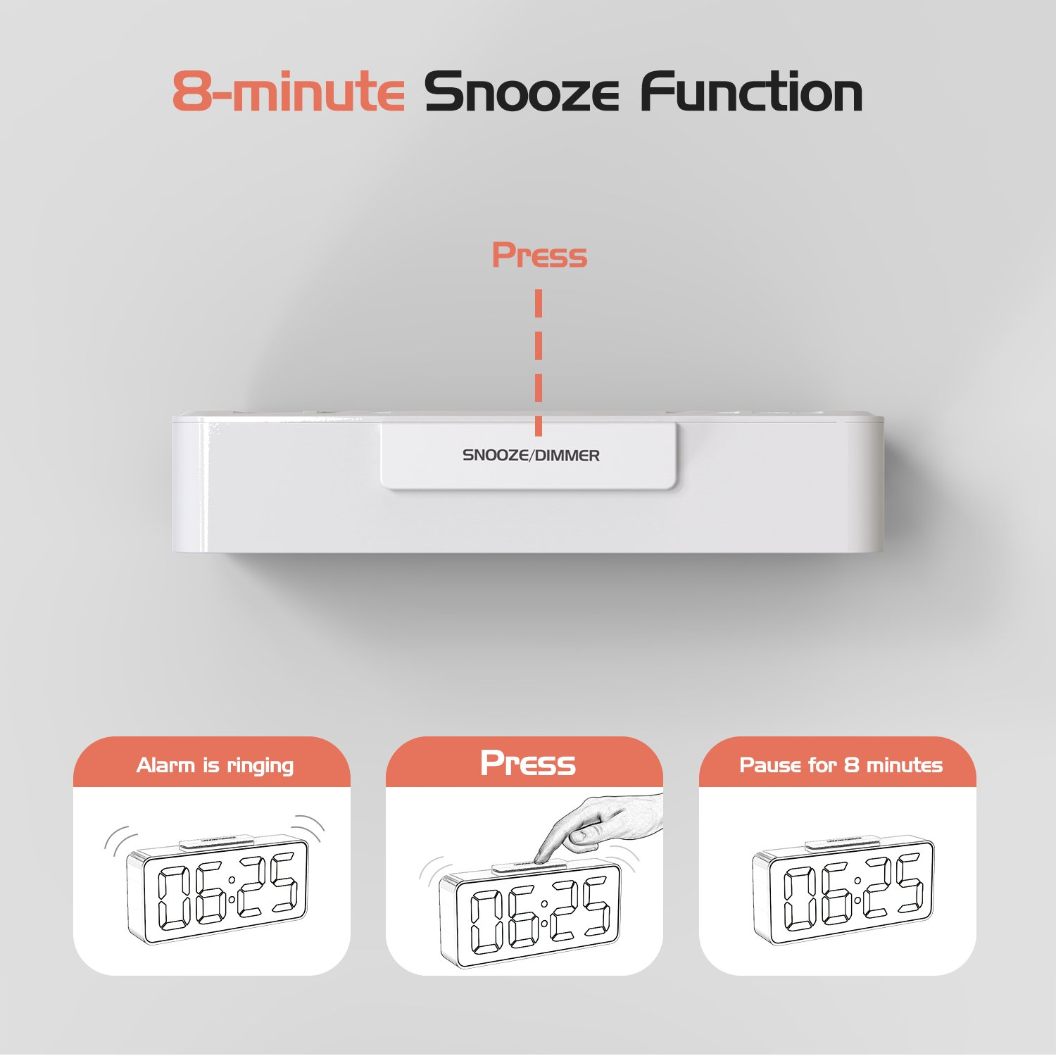 Moko Led Alarm Clock With 89 Large Display Usb Ports Jumbo Power Saver Circuit Diagram Electricity Saving Devices For Homes Snooze Dimmer And Voice Control Battery Backup 12 24 Hours White Home Audio Theater