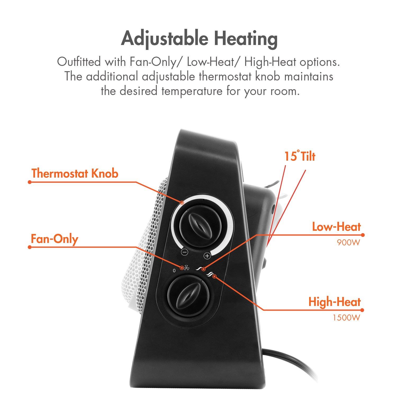 Amazon.com: Tenergy 900W/1500W PTC Ceramic Heater with Auto Shut Off ...