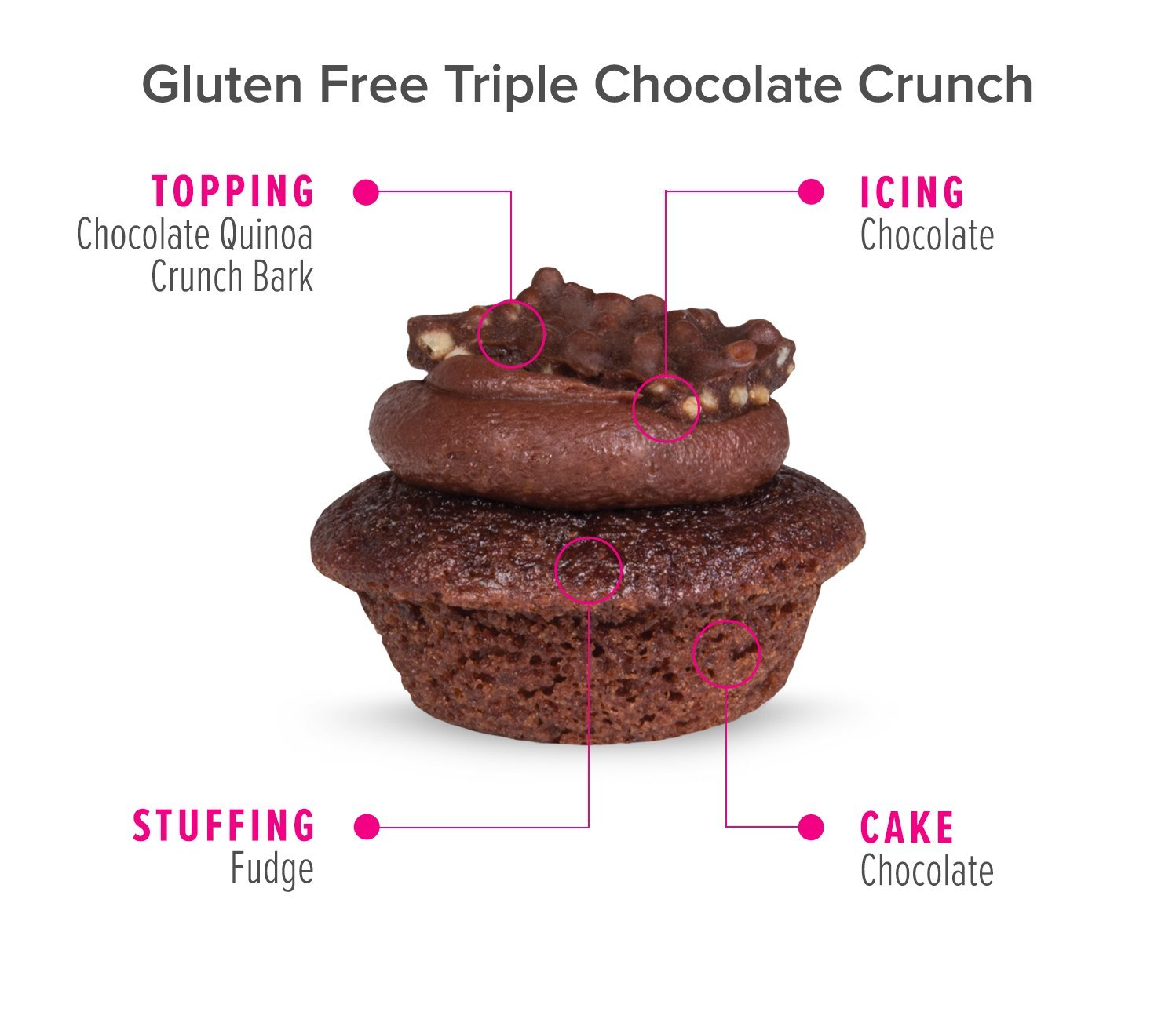 Baked by Melissa Cupcakes The OMGF (Oh My Gluten Free) - Assorted Bite-Size Cupcakes, 100 Count by Baked by Melissa (Image #6)