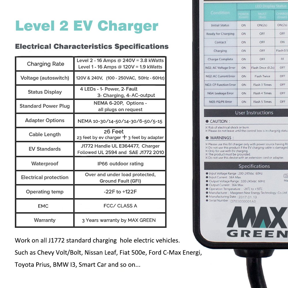Maxgreen Upgrade Version Level 1 2 Ev Charger 5 Nema 6 20 Receptacle Wiring Diagram 220 Adapters Any Sockets Portable Evse Electric Vehicle Charging Station