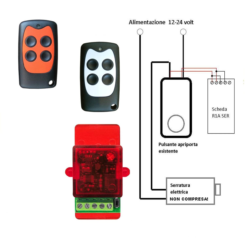 Schemi Elettrici Per Mac : Idee per simboli impianto elettrico pdf immagini che decora per