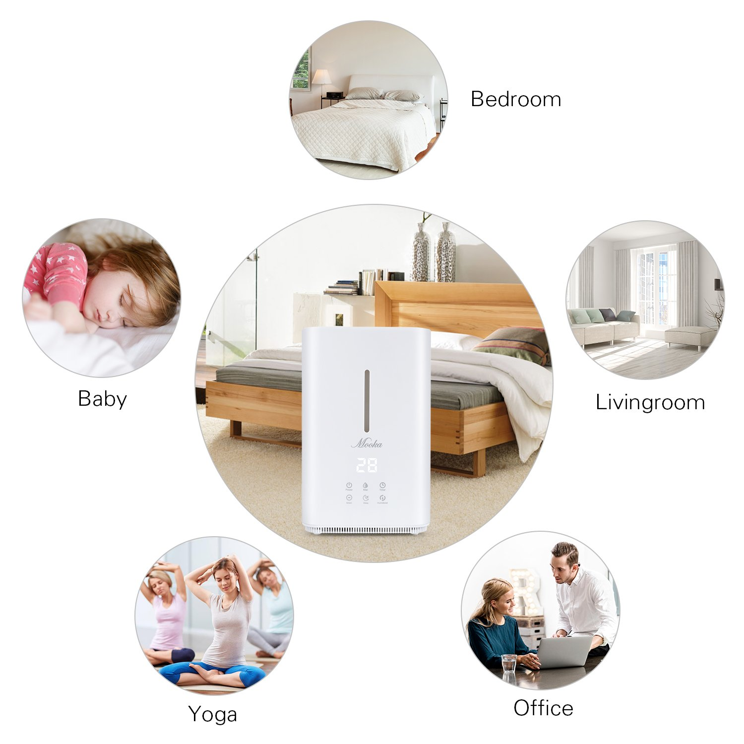 Auto Shut-Off Humidifier for Bedroom Mooka Top Fill Humidifier Baby Humidity Control 4L Large Capacity Office Sleep Mode Ultra Quiet Ultrasonic Cool Mist Humidifier Real-time Display