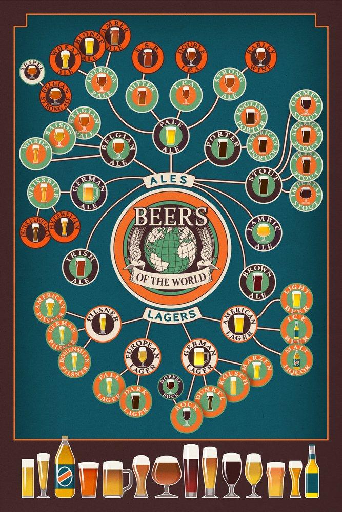 Beers of the World infographic 36 x 54 Giclee Print LANT-49779-36x54 36 x 54 Giclee Print  B017E9TK82