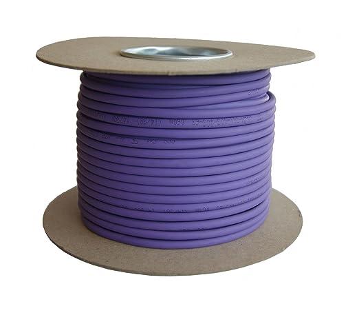 2 opinioni per Matassa cavo Cat.6 LSZH- cavo di rete Ethernet in rame 100%- colore viola (100m)