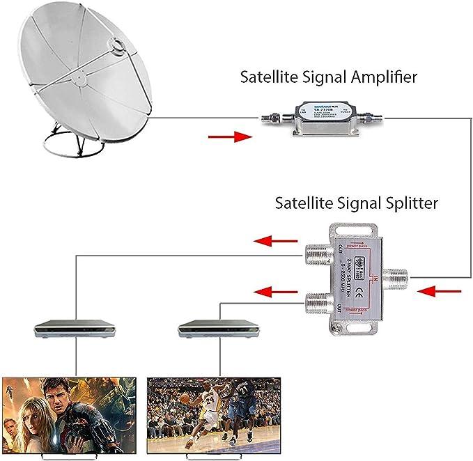 2 Vías Divisor de TV Sat 5-2500MHz Adaptador de Enchufe F Cable Distribuidor de Antena Splitter Sat Distribuidor de TV + 2 x Cable 1,5 m + 1 x F al ...