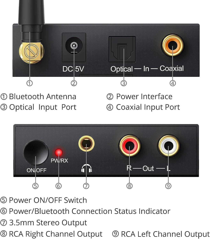 192Khz Convertidor Óptico a RCA con Receptor Bluetooth 5.0 Conversor Audio Digital a Analógico Toslink Coaxial a RCA L/R 3.5 mm Jack Adaptador de Audio Digital con Interruptor On/Off: Amazon.es: Electrónica