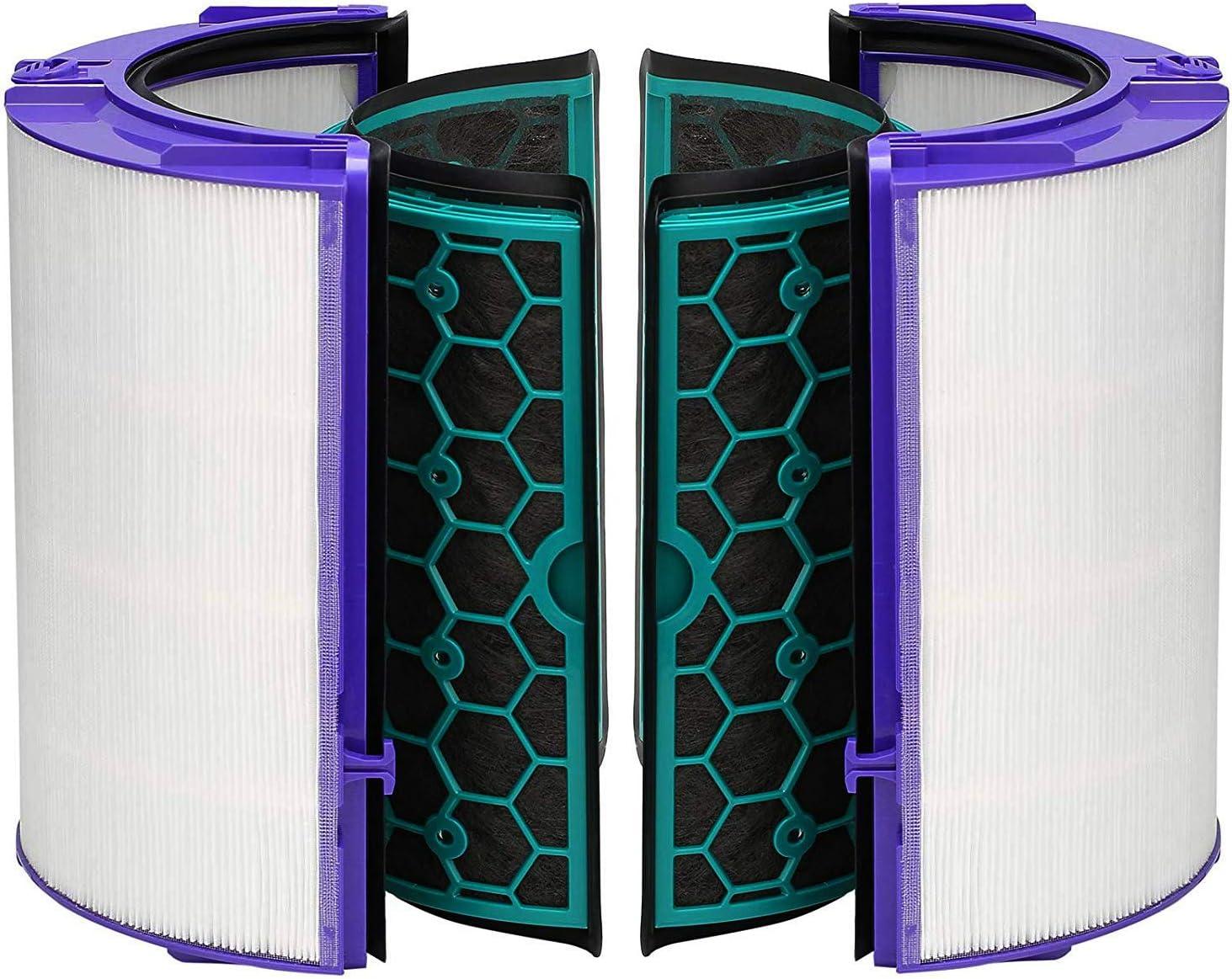 TeKeHom TP04 - Filtro de Repuesto para Ventilador purificador de ...