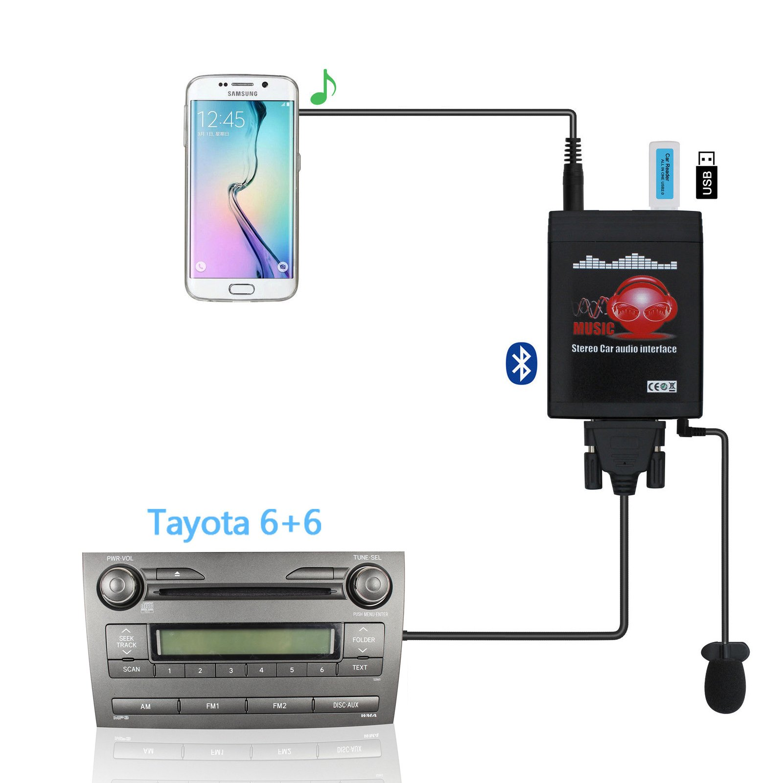 Bluetooth Car Adapter, Yomikoo Car MP3 USB/AUX 3.5mm Stereo Wireless Music Receiver Wireless Hands Free Auto Bluetooth Adapter For Toyota (6+6) Pin Camry Tacoma Corolla Tundra 4runner RAV4 Lexus