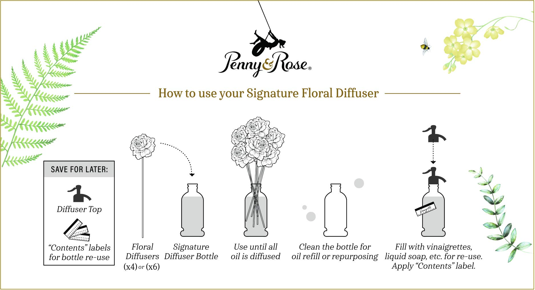 Penny & Rose Sky Rose Diffuser | Lawn Chair Lemonade Oil Scent by PENNY AND ROSE (Image #6)