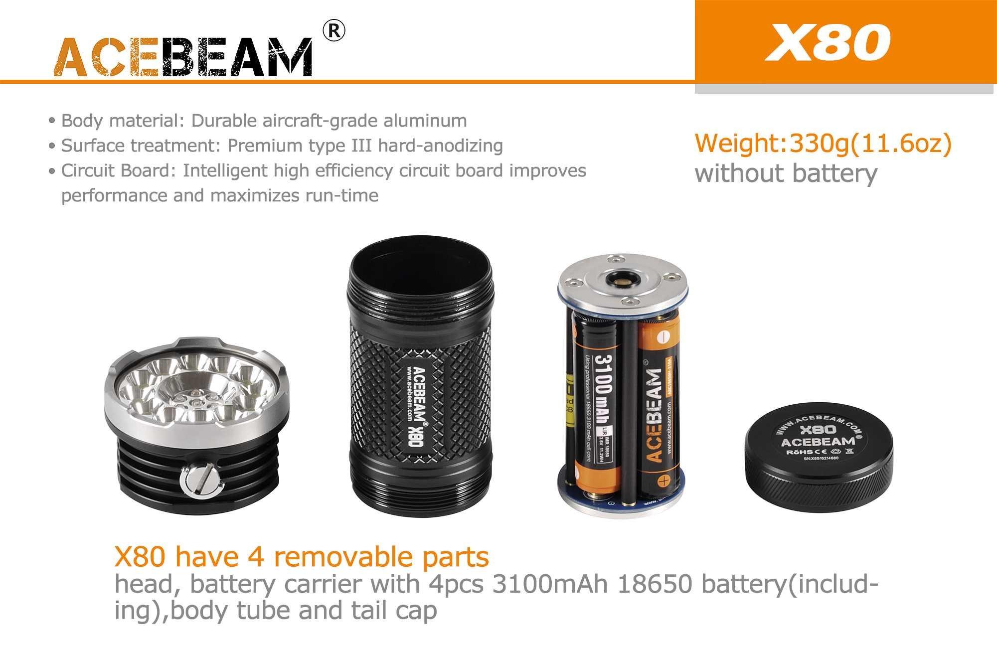 ACEBEAM X80 LED Flashlight 12x Cree XHP50.2 25000 Lumens 5-color Light Beam Flashlights Included 4 3100mah Batteries by Acebeam (Image #2)