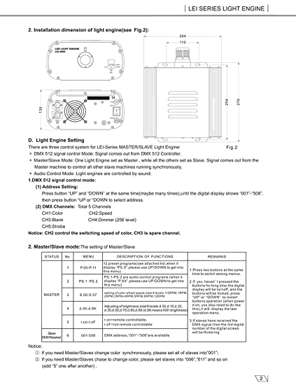 Amazon com  80 Watt LED Fiber Optic Illuminator W 6 Color Wheel  Musical  InstrumentsAmazon com  80 Watt LED Fiber Optic Illuminator W 6 Color Wheel  . Armacost 21 Color Rgb Led Lighting Controller. Home Design Ideas