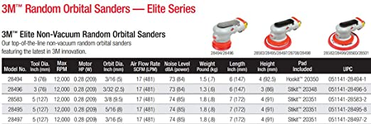 lists elsewhere $205++ 3M Random Orbital Sander Elite 5 inch NonVac 28497