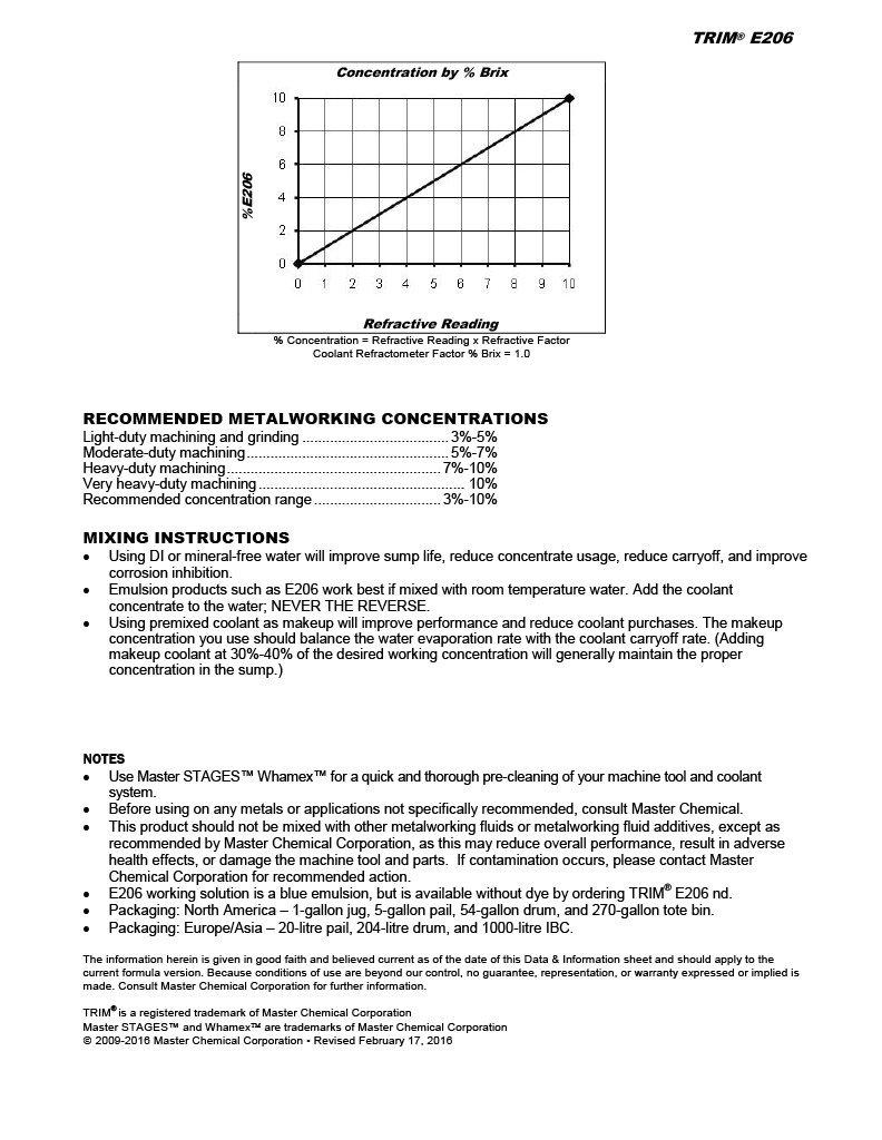 TRIM Cutting & Grinding Fluids E206N/1 Long Life Emulsion, 1 gal Jug