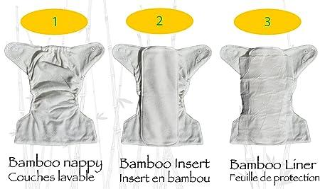 Petit Marin – Pañal Lavable con Inserto Relleno de Bambú – Pañal Reutilizable Ajustable – Pañal de Tela - Pañal Ecológico - Tamaño ...