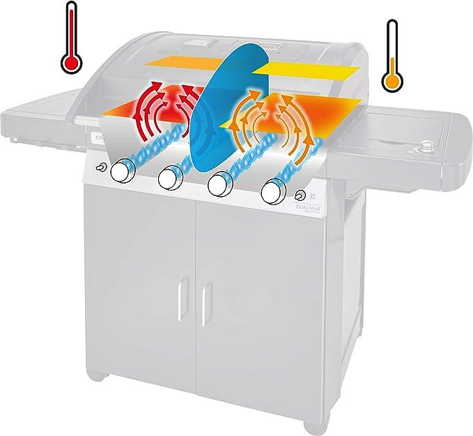 Campingaz 2000033727 4 Series Dual Heat LS Plus Barbacoa Gas con 2 zonas de asar, 4 quemadores de acero inoxidable, un quemador lateral, sistema de ...