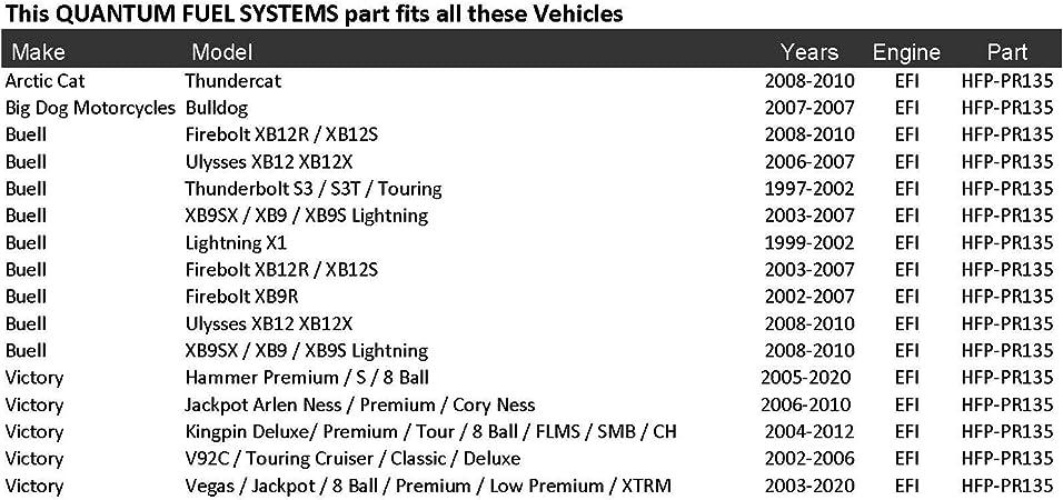 HFP-PR135 Arc Thundercat//Big D Bulldog 2008-2010 ATV//Quad Benzindruckregler vom Werk Voreingestellt