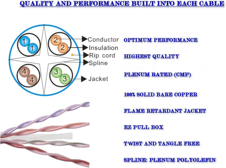 CAT6 CMP Plenum Ethernet Cable Green 1000FT NO SPLINE Pure Copper