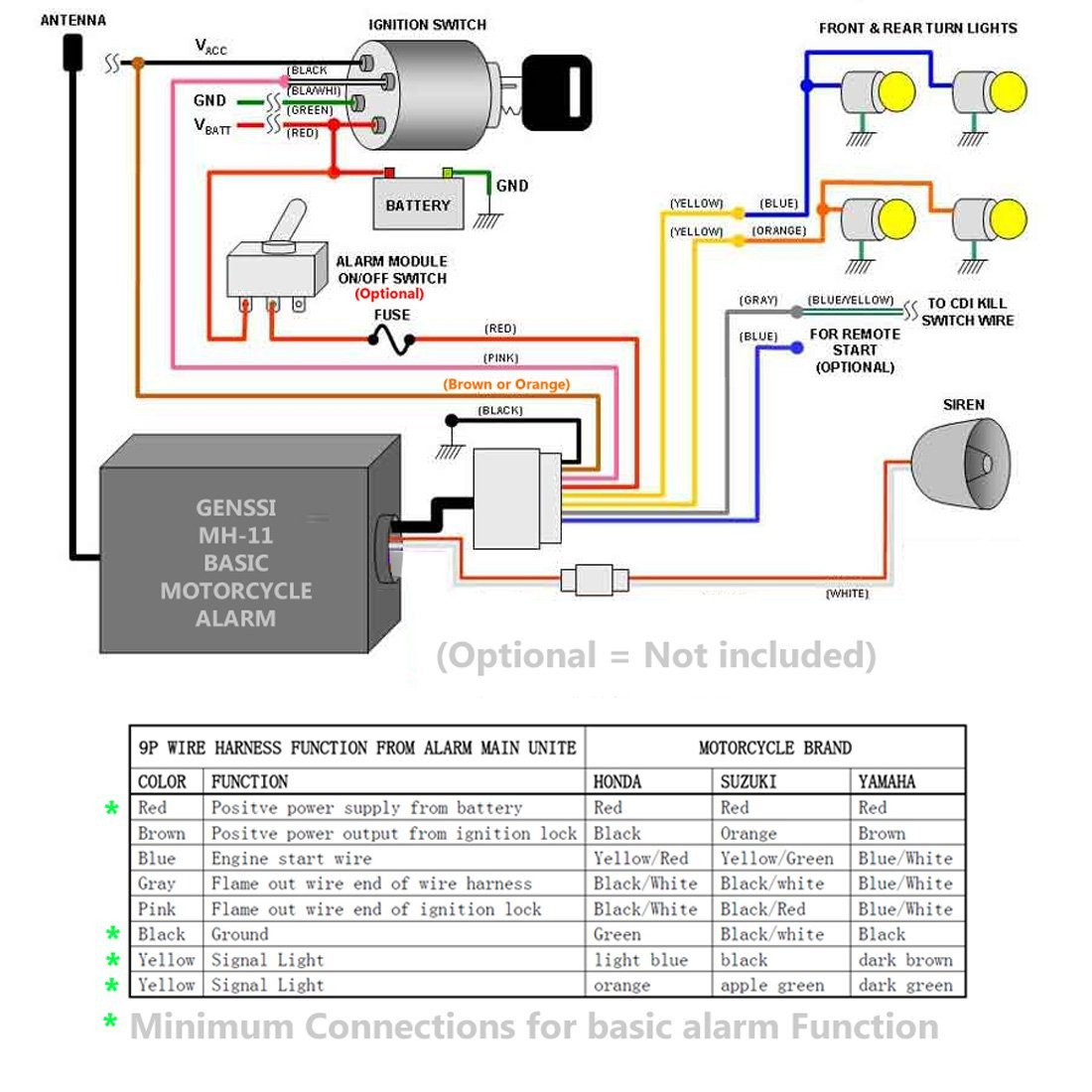 Clifford Car Alarm Wiring Schematics Data Diagrams Diagram Cyclone 28 Images Beritabola Co 2004