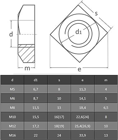 Madenschraube mit Innensechskant Bolt Base DIN 914-100 St/ück 3 mm // M3 x 20 mm A2 Edelstahl