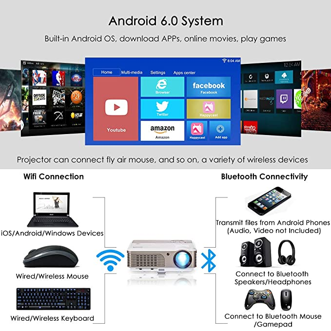 EUG LCD Bluetooth Wifi Home Projector HD 720P 1080P Supported Airplay  Wireless Connectivity with Smartphone iOS Devices Android Movie Video TV  Gaming