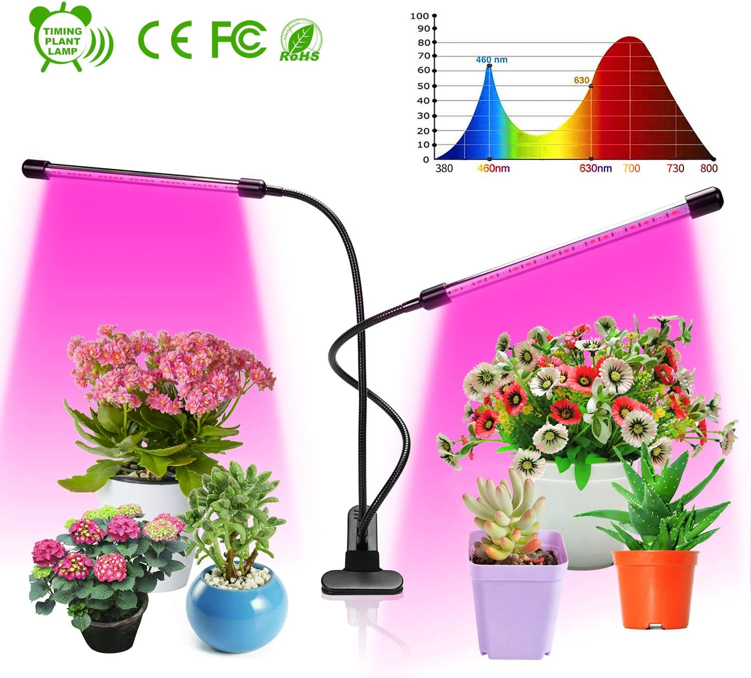 LED Plant Grow Light 800W, Bozily Full Spectrum LED Grow Lights for Indoor Plants Veg and Flower with Dimmer and Daisy Chain Function 168 pcs LED