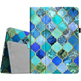 Fintie iPad 2/3/4 Case - Slim Fit Folio Stand Case Smart Protective Cover Auto Sleep/Wake Feature for Apple iPad 2, iPad 3 & iPad 4th Generation with Retina Display - Cool Jade
