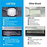 LOFTEK 30W LED Flood Light, RGB Spotlight with