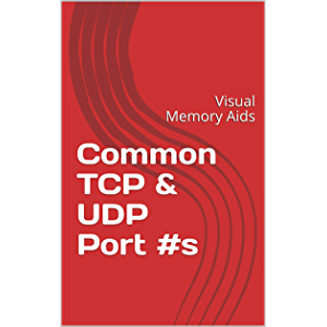 Common TCP & UDP Port #s: Visual Memory Aids