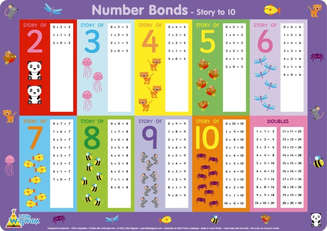 worksheet Number Bonds To 10 little wigwam number bonds story to 10 placemat amazon co uk toys games
