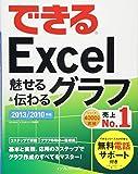(無料電話サポート付)できるExcel 魅せる&伝わるグラフ 2013/2010対応 (できるシリーズ)
