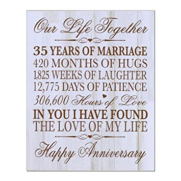 Amazon 35th Wedding Anniversary Wall Plaque Gifts For Couple