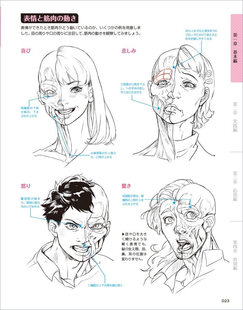 デジタルツールで描く 感情があふれ出るキャラの表情の描き方