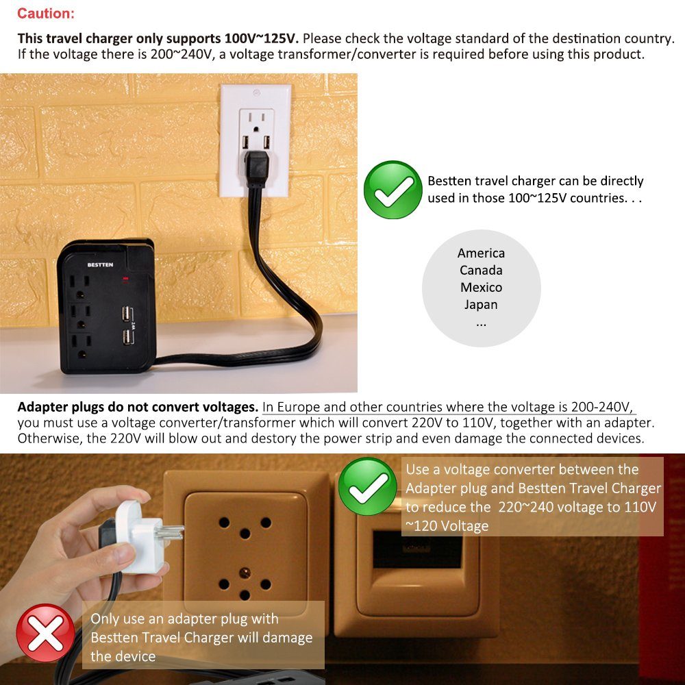 Bestten 3 Outlet Mini Power Strip Small Surge Protector American 110v Plug Wiring Max 125v With 24a Dual Usb Charging Ports 18 Inch Cord Portable For Home Office