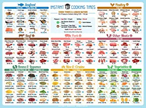 """Must-Have Instant Pot Accessories Best Cooking Times 100+ Food Photo Cheat Sheet Magnet 13.5""""x10"""" (Blue) Largest Magnet Big Text Electric Pressure Cooker Magnetic Cook Times Chart Guide Beautiful Gift"""