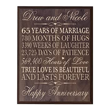 Personalized 65th Wedding Anniversary Wall Plaque Gifts For Couple Parents Her