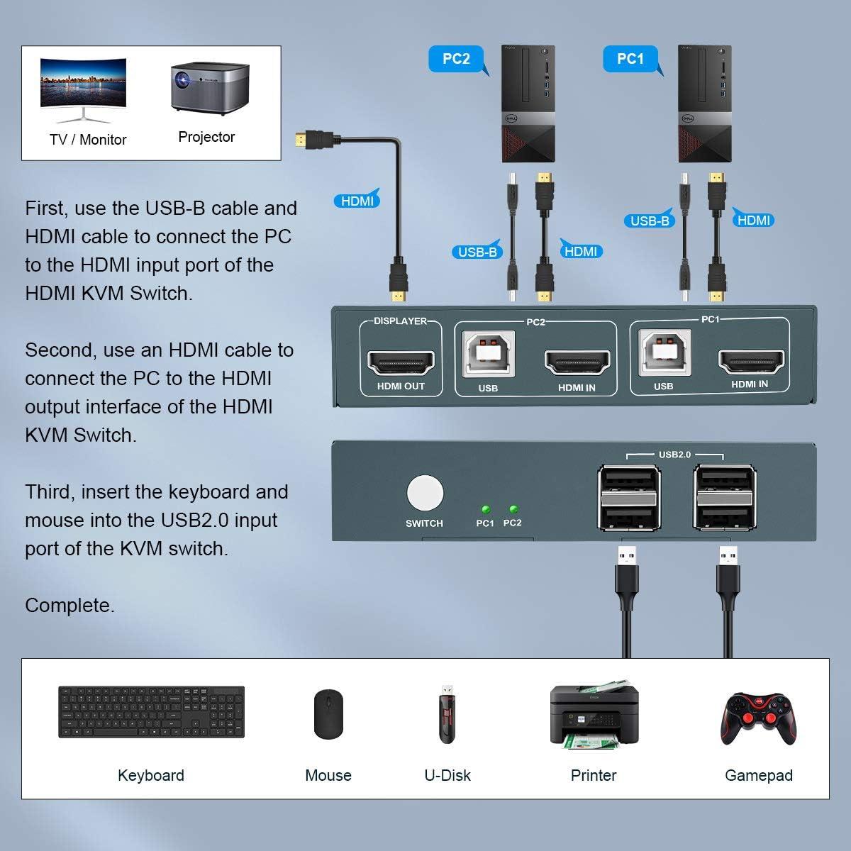 4K@30 Hz KVM Switch 2 PC 1 Monitor KVM USB Umschalter,Ultra HD,mit 2 USB und 2 HDMI Kabeln GREATHTEK HDMI KVM Switch USB 2 Port 4K 4 USB 2.0