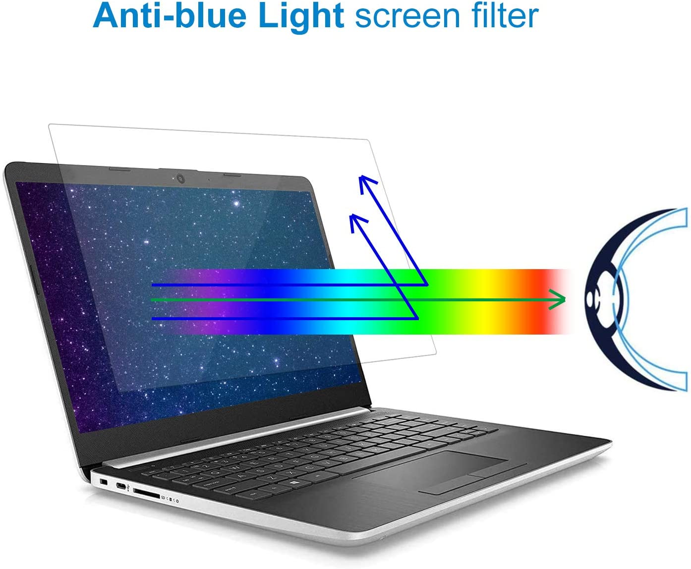 Clear MOSISO 2 Pack 14 inch Laptop Screen Protector Matte Blue Light Blocking Anti-UV Eye Protection Filter Film for Diagonal 14 inch 16:9 Aspect Ratio Widescreen Notebook LED Monitor Panel