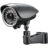 LIVE CCTV CAMERA FOOTAGE