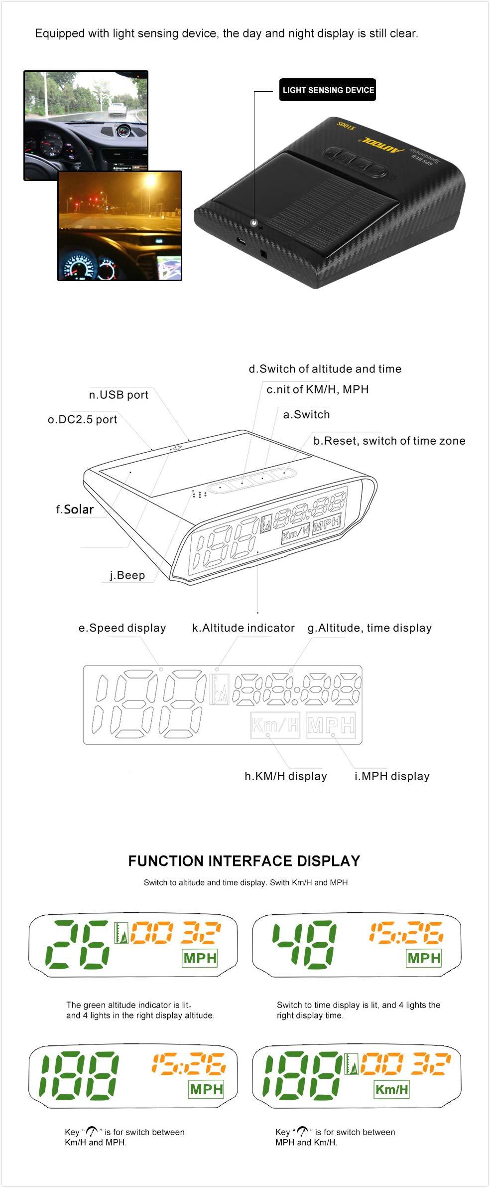 YARUIFANSENSJ AUTOOL X100S Universal Car HUD GPS Speedometer MPH/KM/h LED Head UP Display Digital Auto Speed Overspeed Alarm for All Vehicles