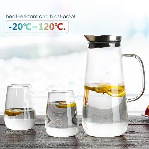 Homfa Jarra Agua 1.5 L para Frigorífico con Tapa y 2 Vasos de 380 ...