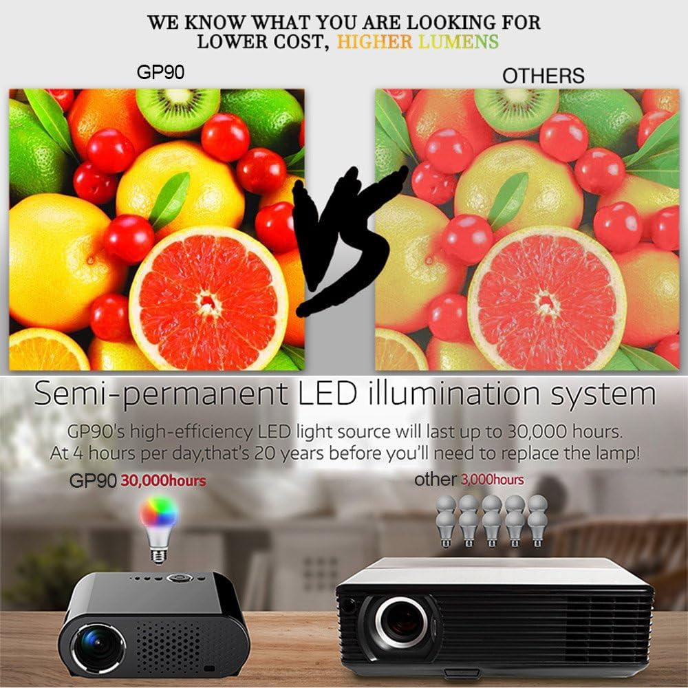 Docooler gp90 Proyector Full Color 280 del proyector LED 3200 ANSI ...