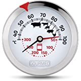 GOURMEO® 2-in-1 Fleischthermometer (Fleisch und Ofentemperatur) aus Edelstahl mit Garpunktanzeige | 2 Jahre Zufriedenheitsgarantie | Bratenthermometer, Grillthermometer, Ofenthermometer