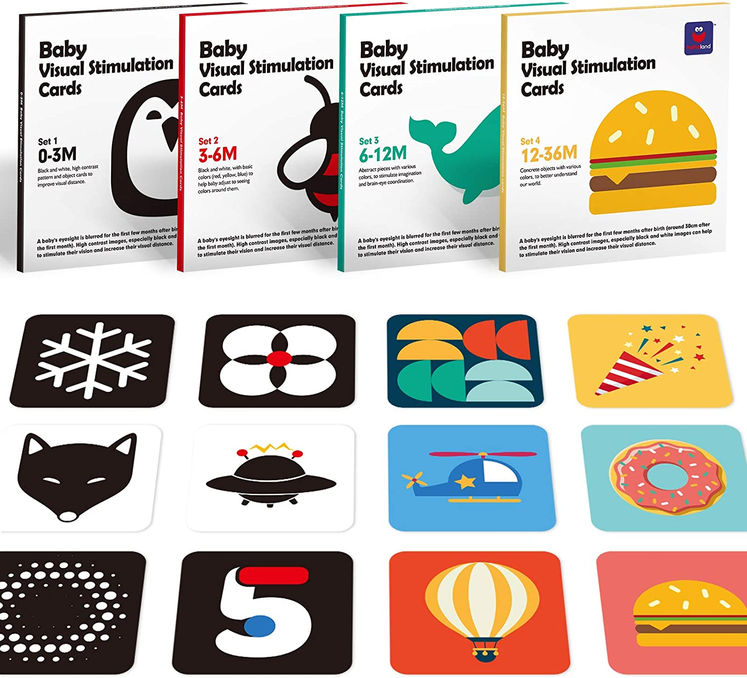 Baby Flash Cards Baby Visual Stimulation Cards 0-3-6-12-36 Months, 80PCS 160 Pages Black White Colorful Double Sided High Contrast Card Newborn Gifts Baby Toys