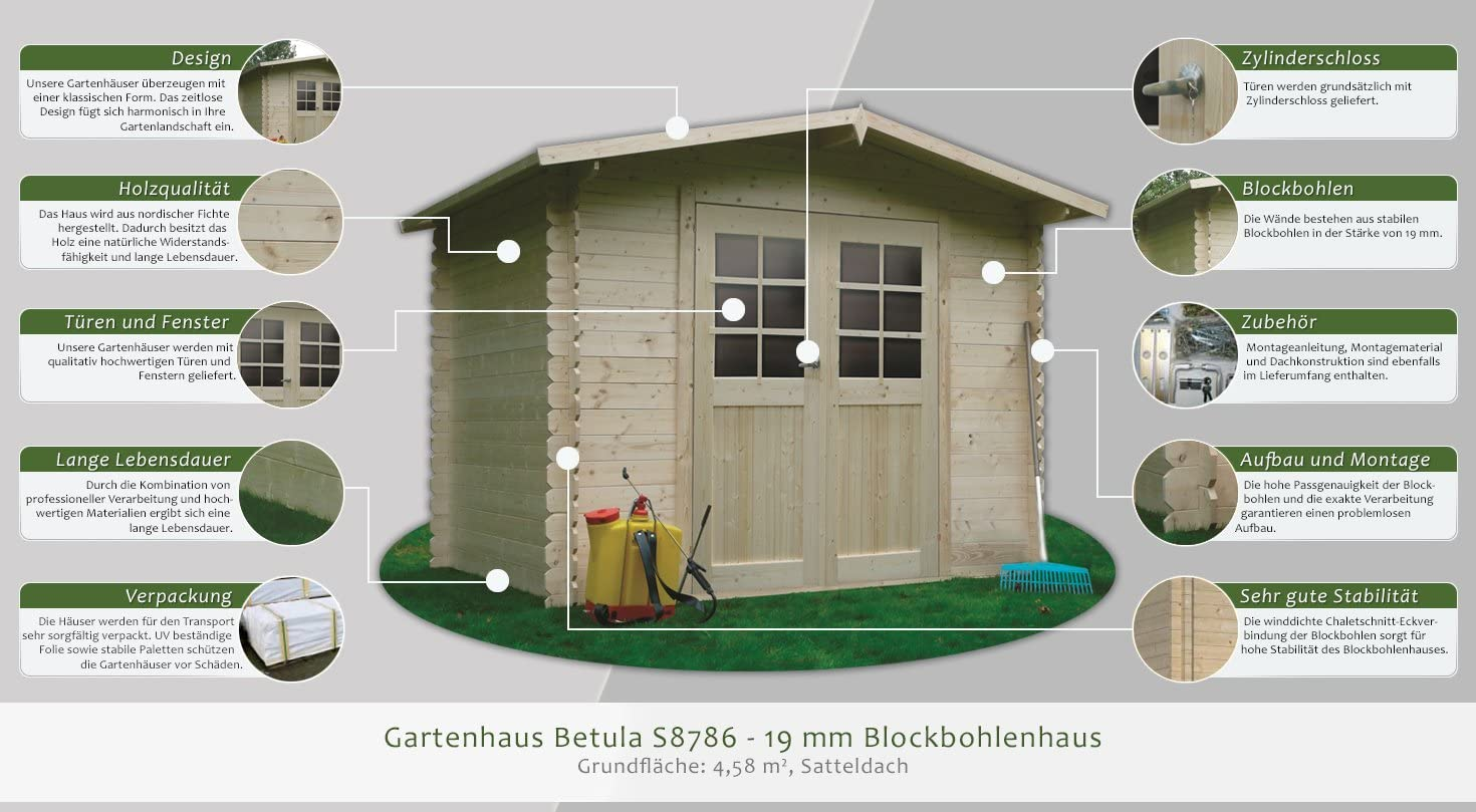 Satteldach 4,58 m/² Gartenhaus Betula S8786-19 mm Blockbohlenhaus Grundfl/äche