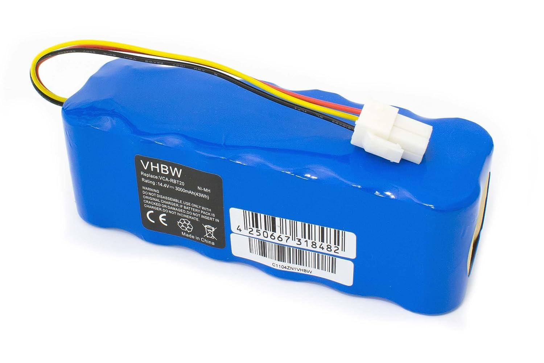 pour aspirateur nettoyeur robot Samsung Navibot SR8895 Silencio VR10ATBATGY//SW. SR8896 comme VCA-RBT20 vhbw Li-Ion Batterie 4500mAh 14.4V