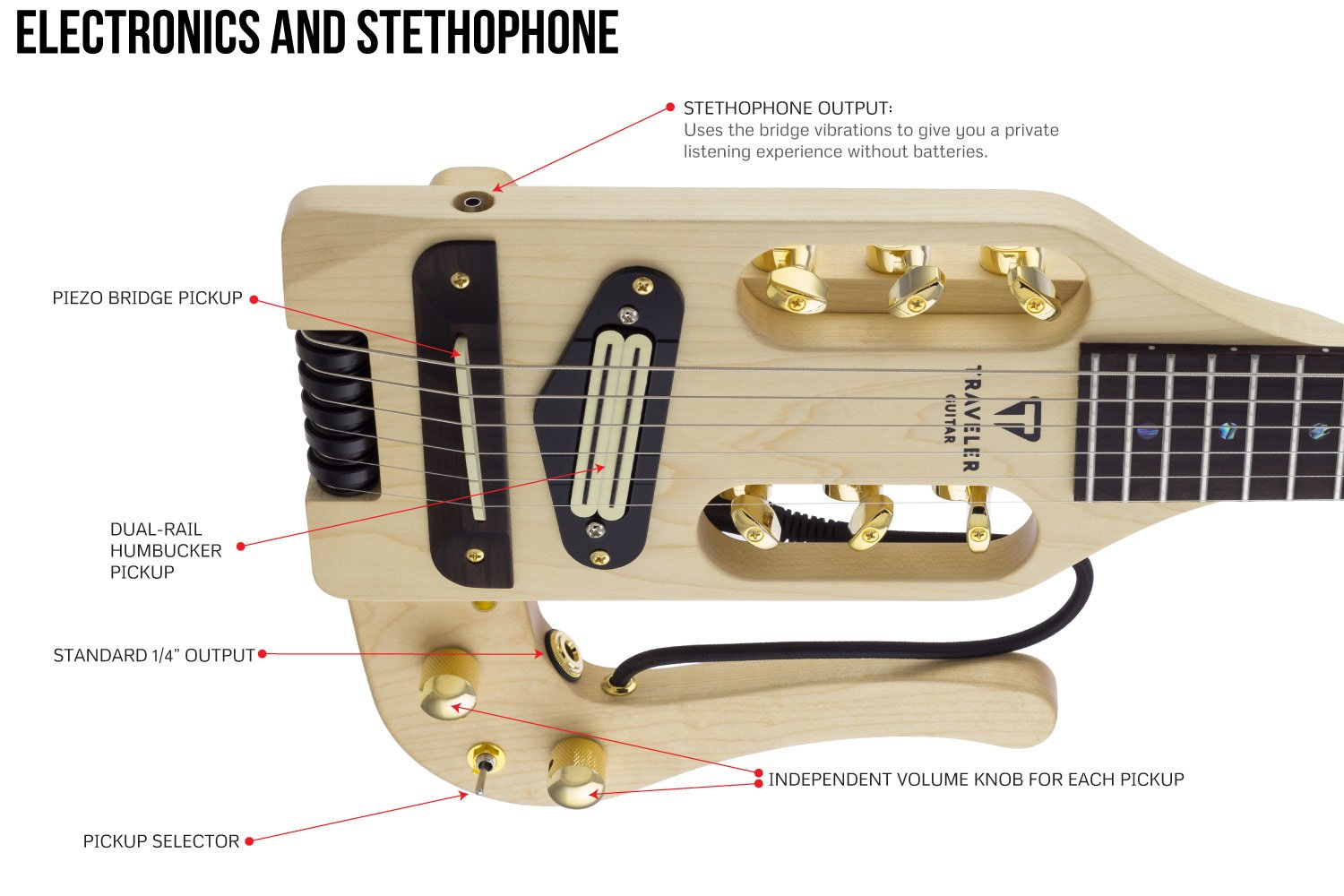 Traveler Guitar Pro Series Deluxe Dlx Mpl Solid Body Acoustic Jack Wiring Diagram Battery Electric Natural Satin Musical Instruments