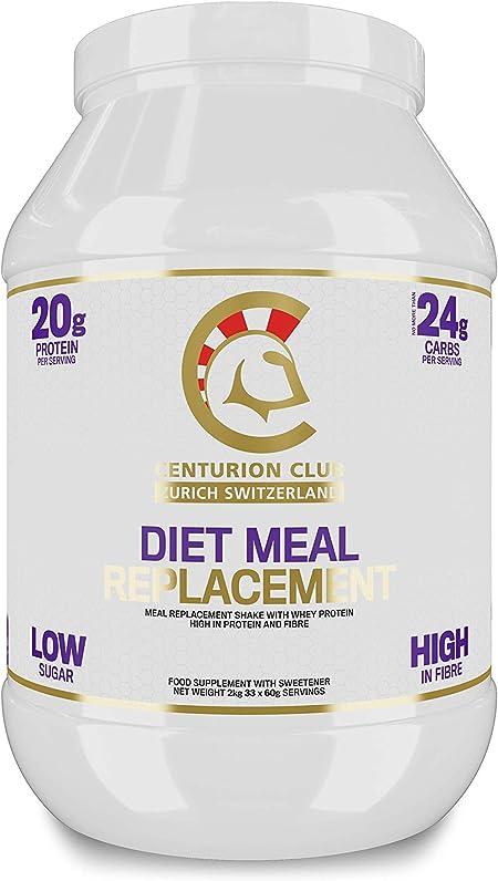 Proteinbasierte Ernährung ist gut