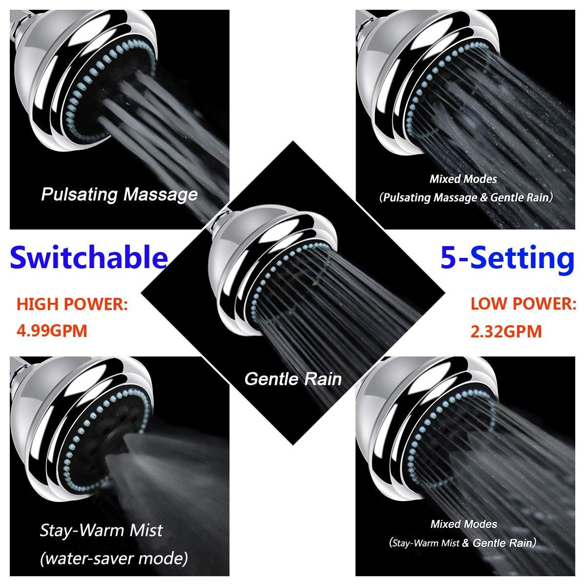 """Shower-Head High Pressure 2018 NEWEST - 4.3"""" Rainfall Shower Head Adjustable Brass Swivel Ball Joint Fixed Showerhead with Removable Water Filter - Water-saving High-Flow Wall Showerhead - 5Modes"""