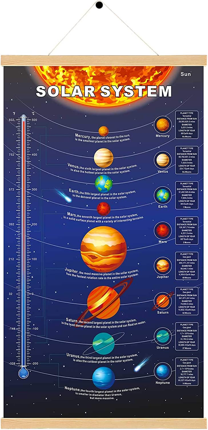 Buryeah Solar System Poster Outer Space Planets Wall Painting Frame Solar System Educational Teaching Poster Canvas Solar System Print Decor for Home Kid Nursery Classroom Art Wall, 15.7 x 27.5 Inch